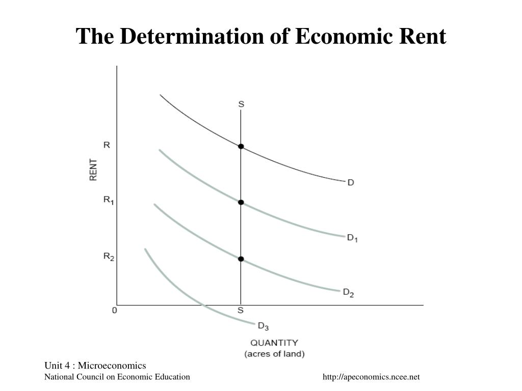 The Determination of Economic Rent