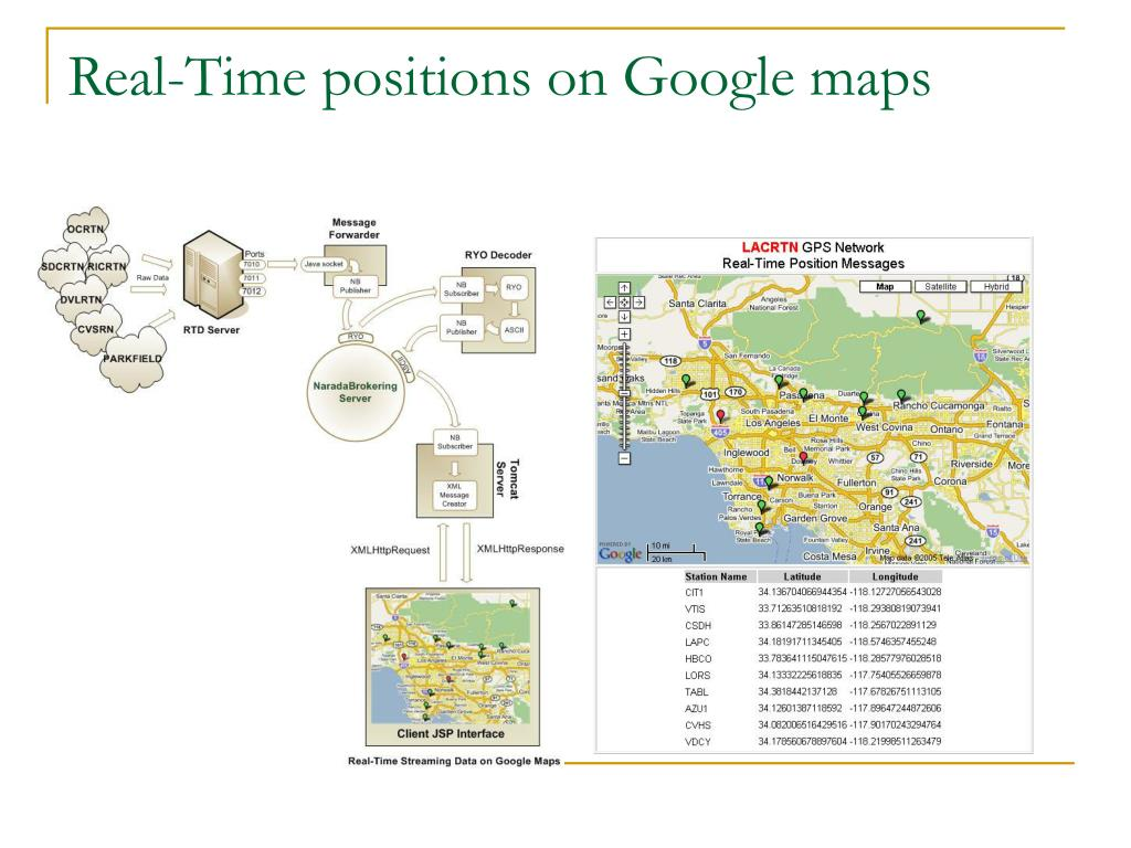 Real-Time positions on Google maps