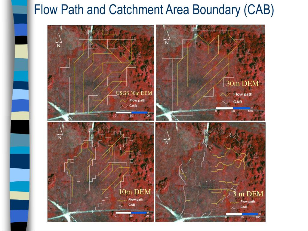 Flow Path and Catchment Area Boundary (CAB)