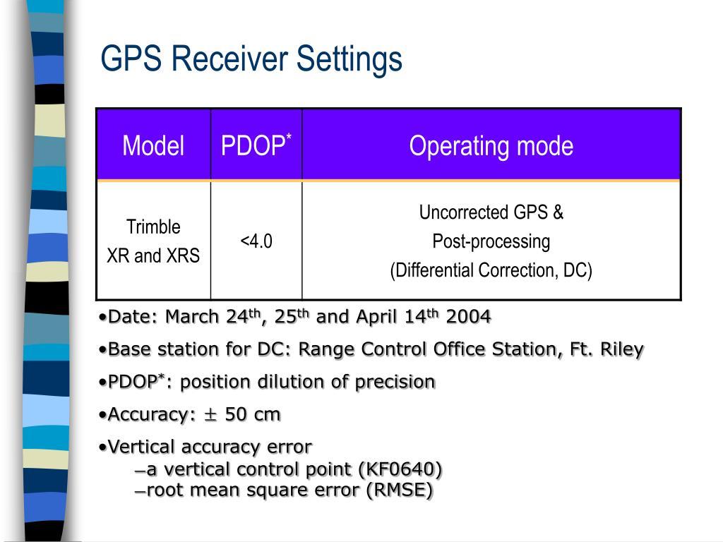 GPS Receiver Settings