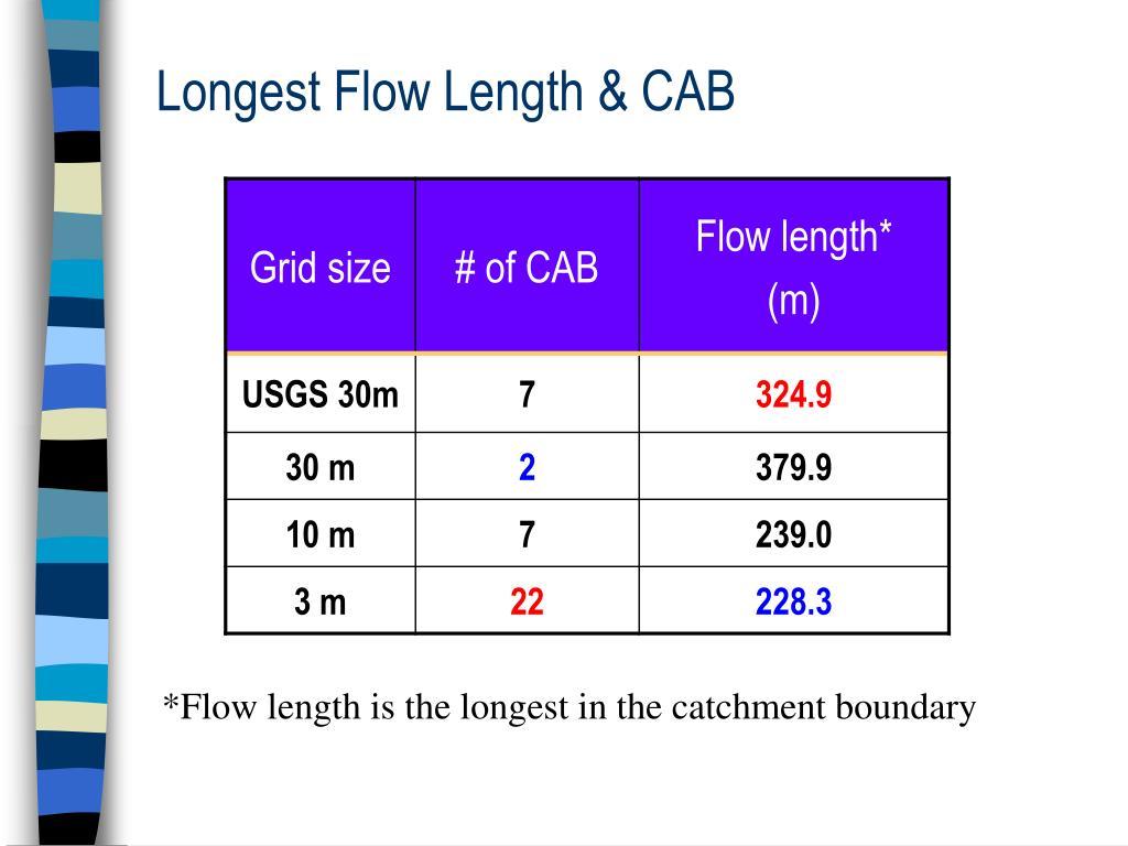 Longest Flow Length & CAB