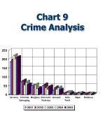 chart 9 crime analysis