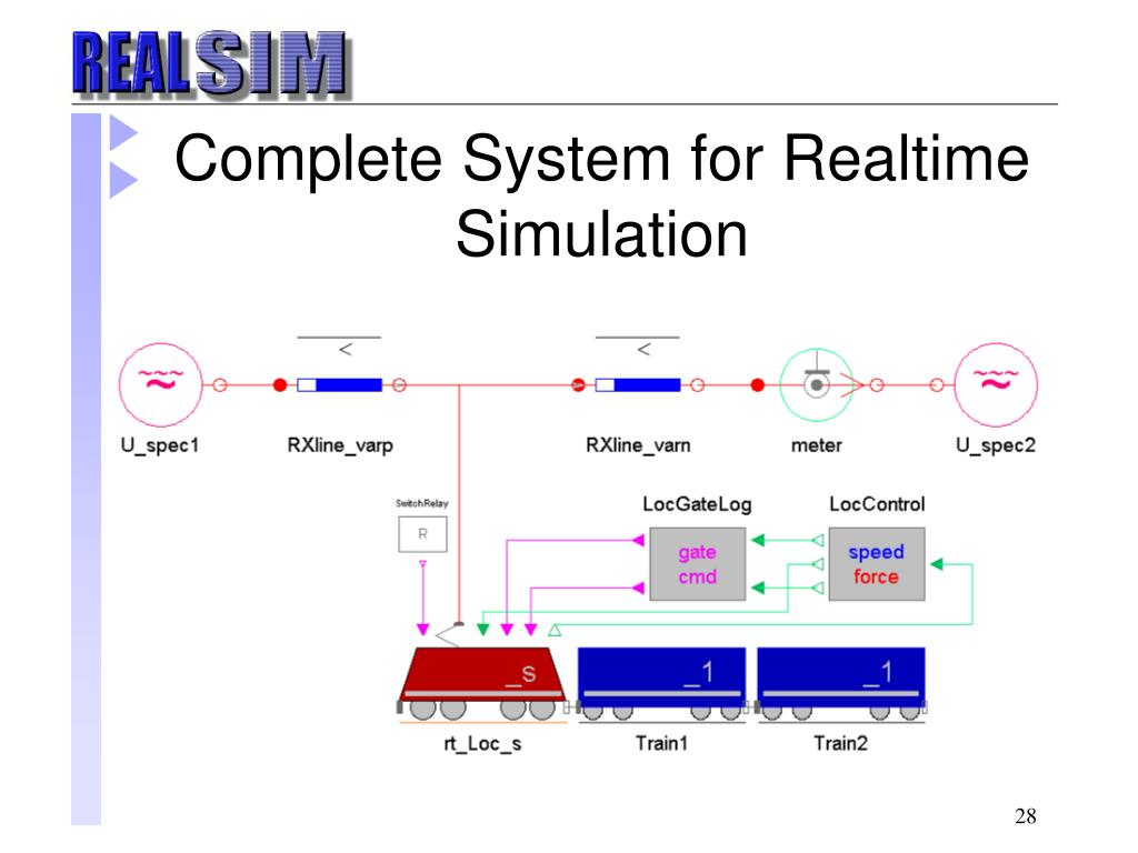 Complete System for Realtime Simulation