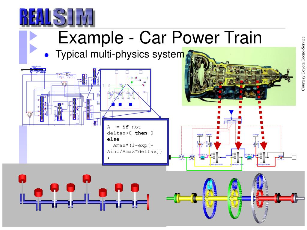 Example - Car Power Train