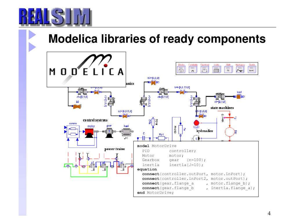 Modelica libraries of ready components
