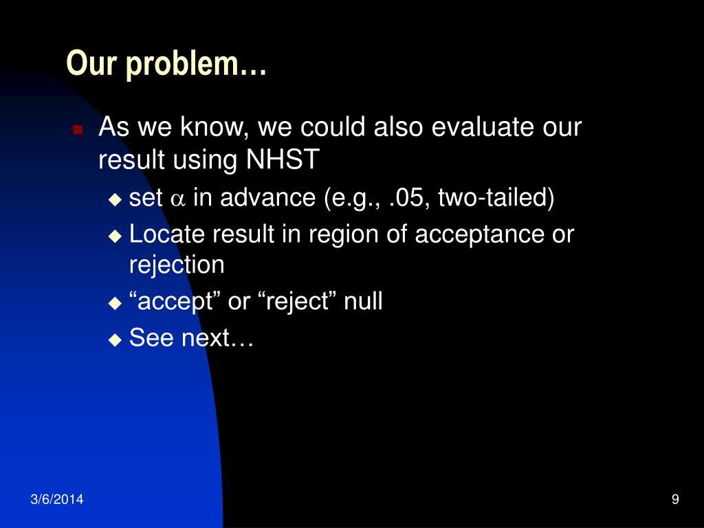 Our problem…