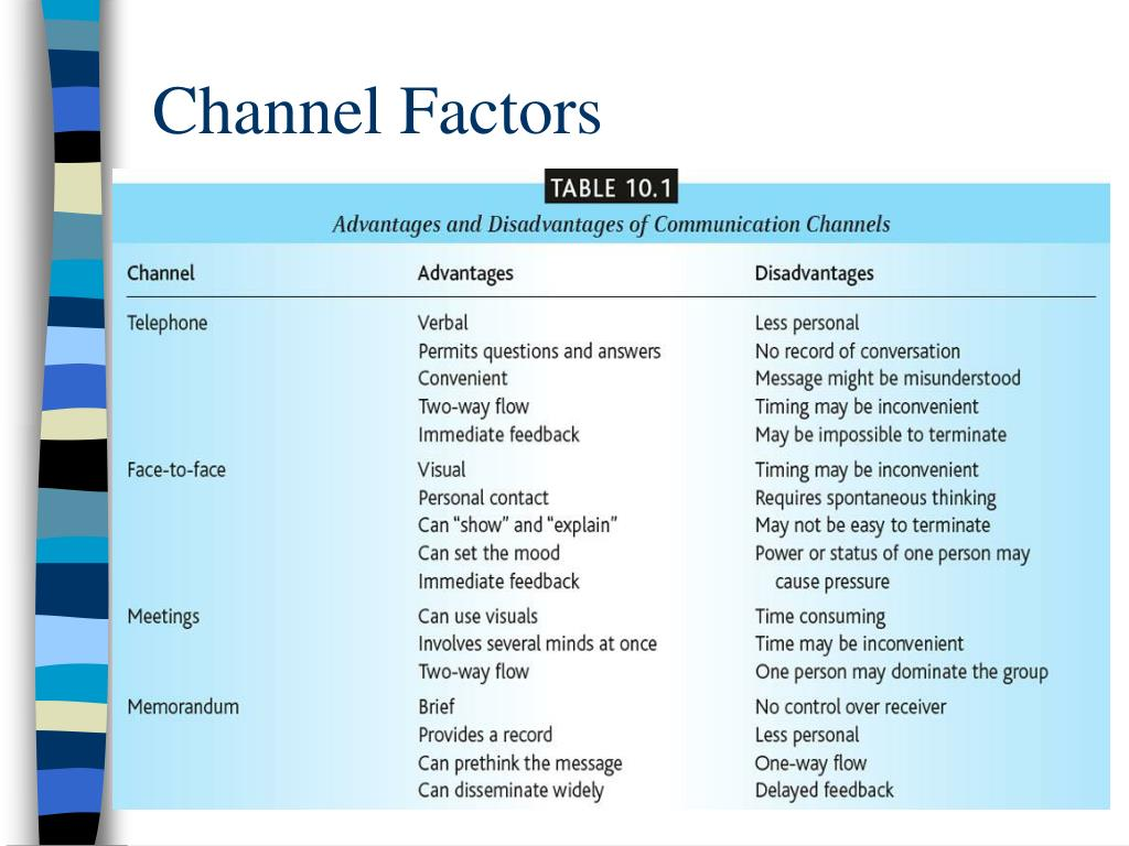 Channel Factors