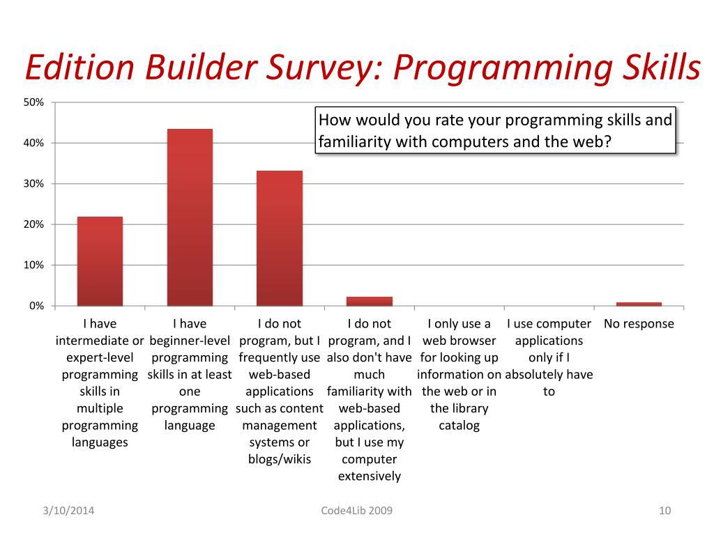 Edition Builder Survey: Programming Skills