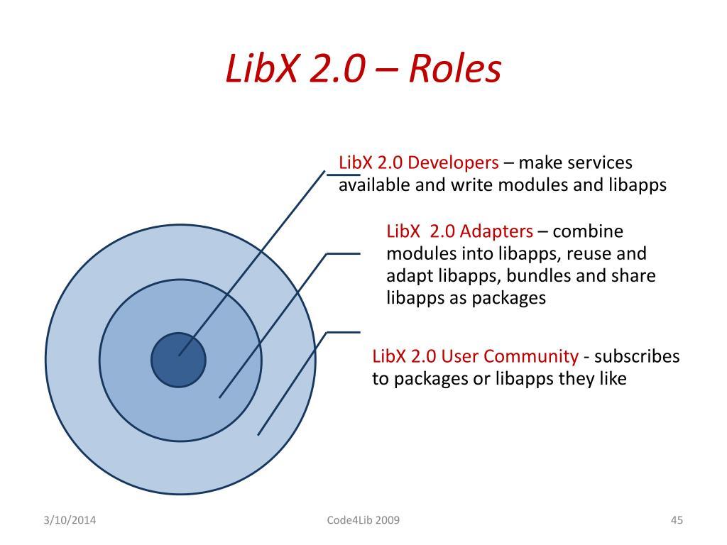 LibX 2.0 – Roles