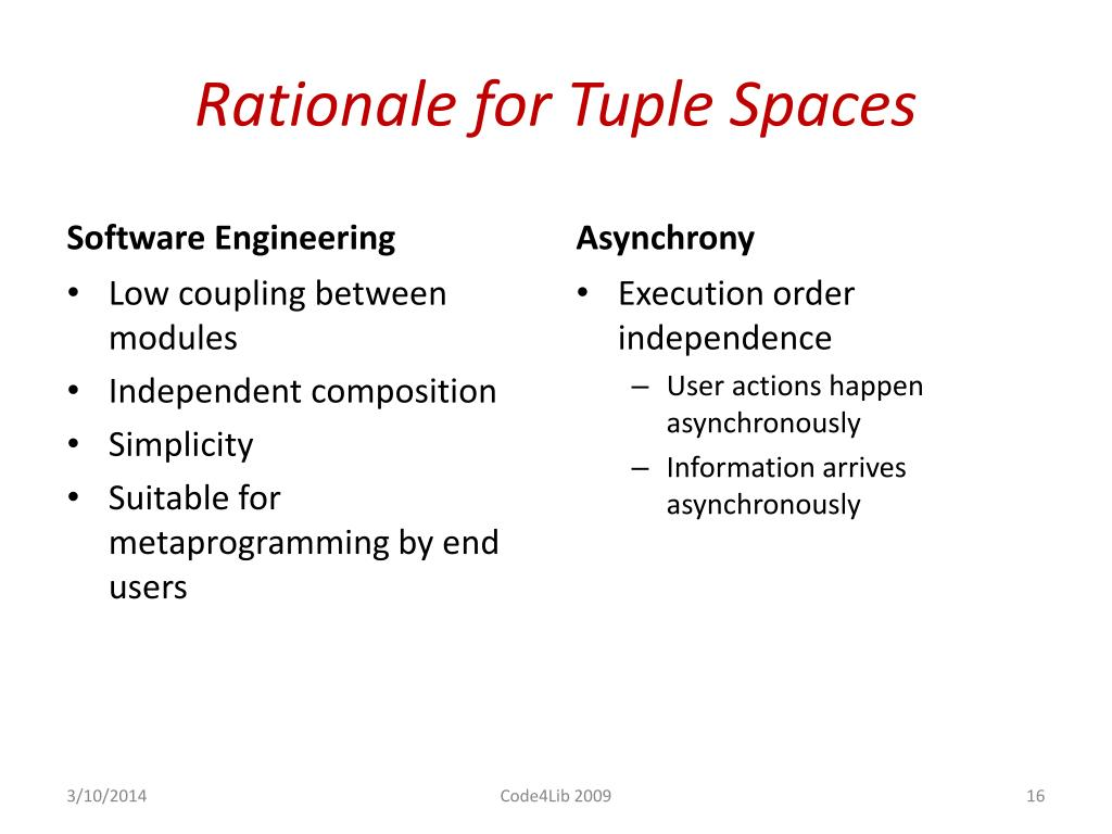 Rationale for Tuple Spaces