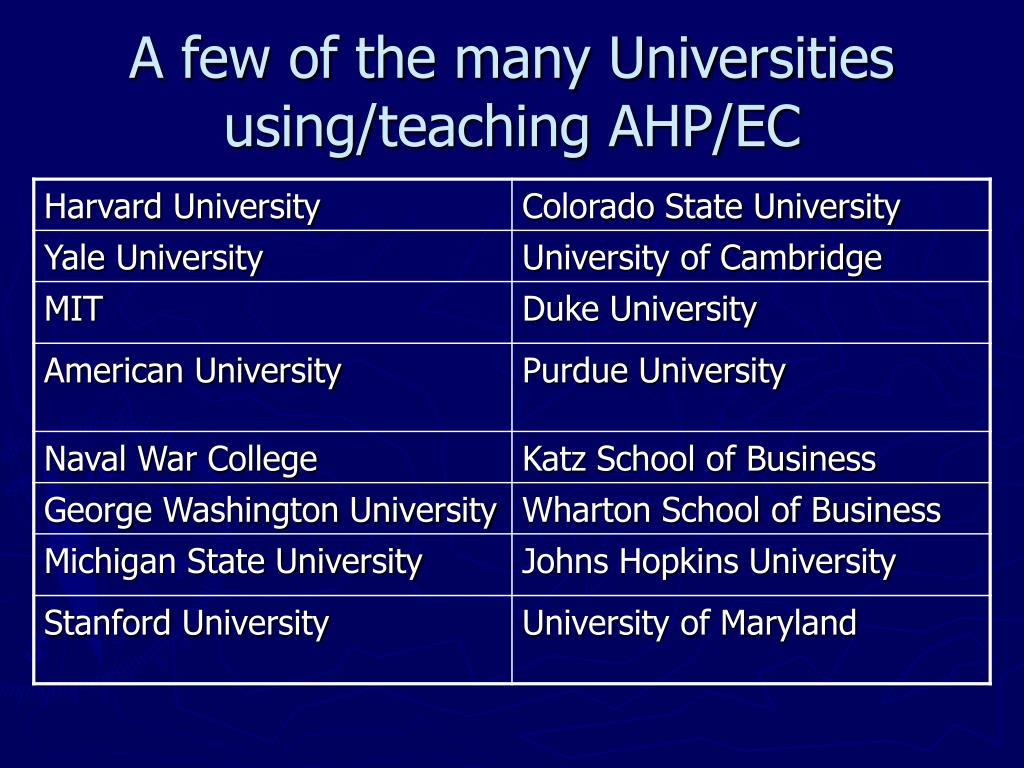 A few of the many Universities using/teaching AHP/EC