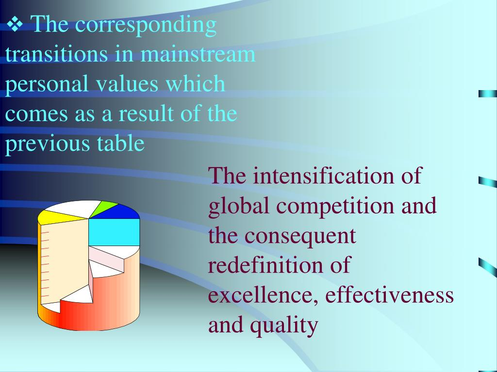 The corresponding transitions in mainstream personal values which comes as a result of the previous table