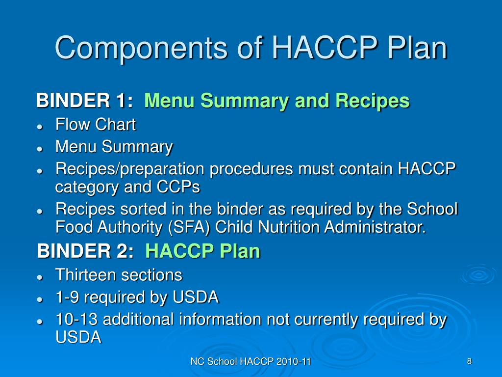 Components of HACCP Plan
