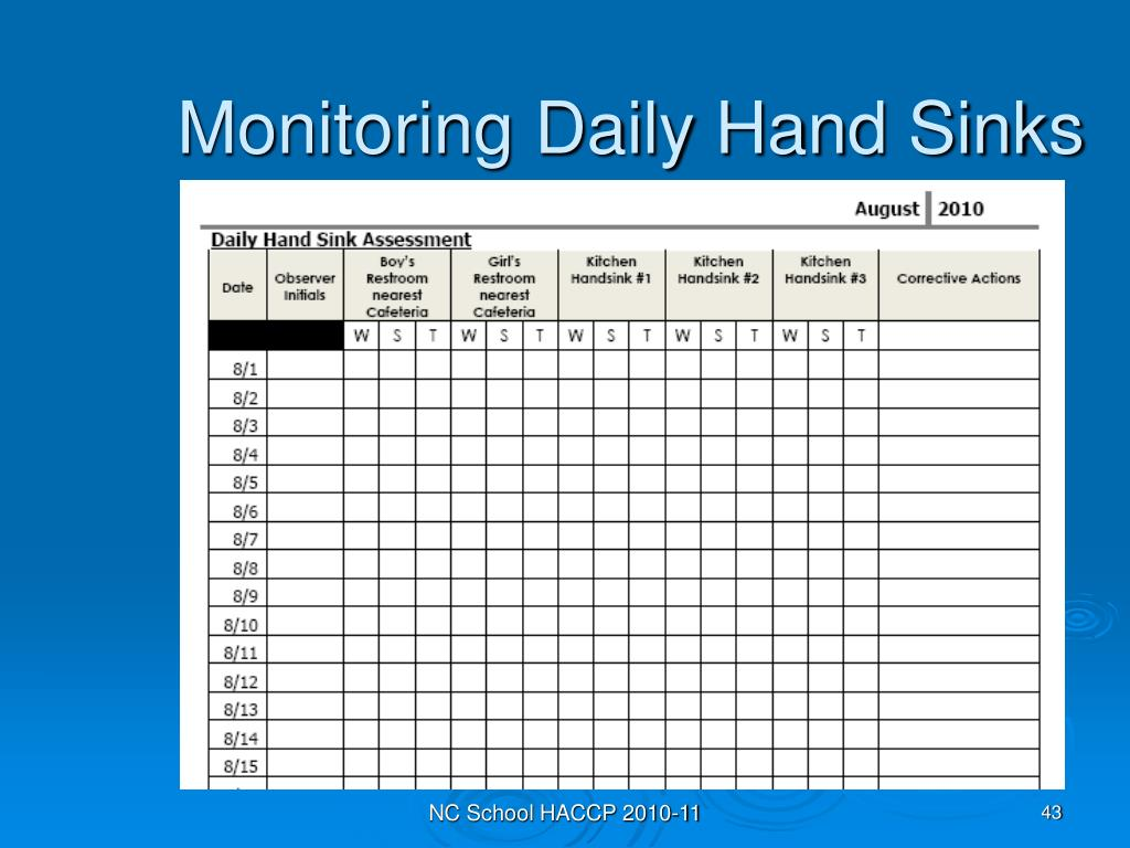 Monitoring Daily Hand Sinks