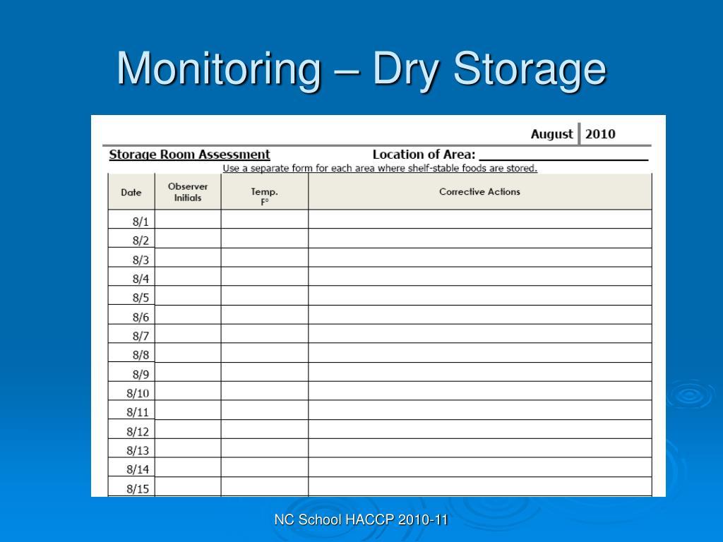 Monitoring – Dry Storage