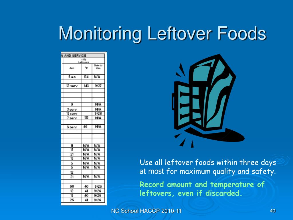 Monitoring Leftover Foods