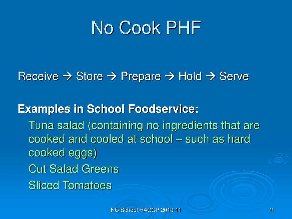 No Cook PHF