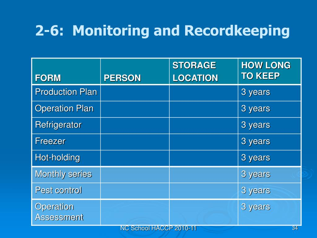 2-6:  Monitoring and Recordkeeping