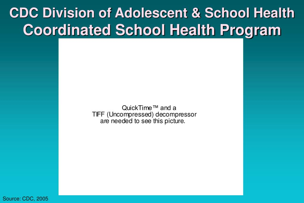 CDC Division of Adolescent & School Health