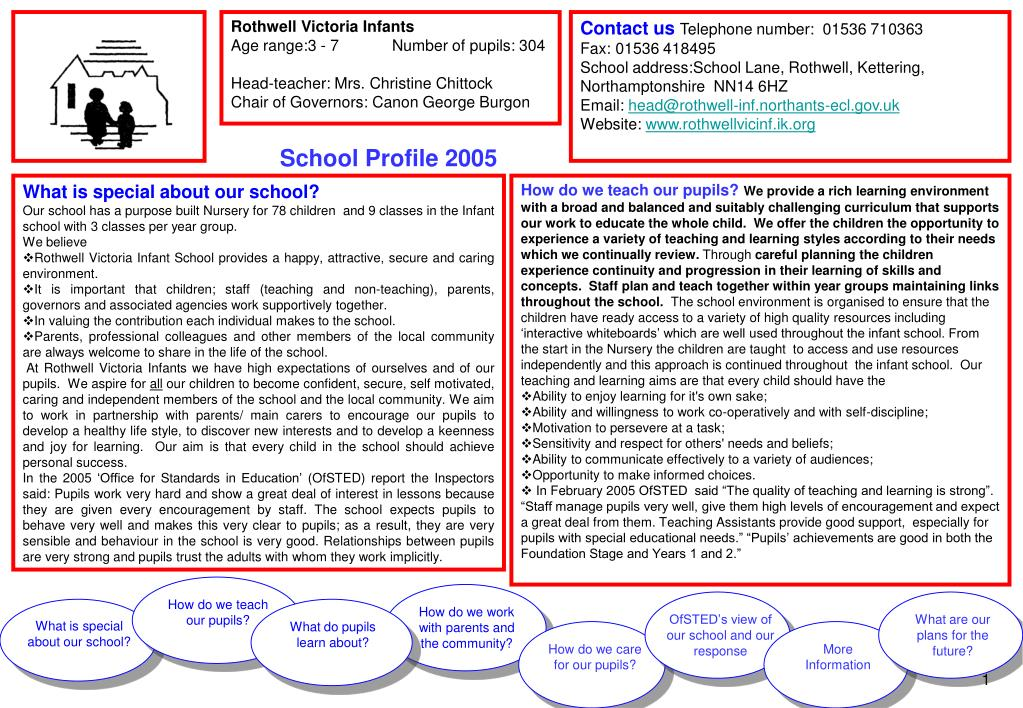What is special about our school?