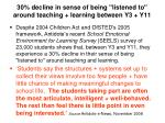 30 decline in sense of being listened to around teaching learning between y3 y11