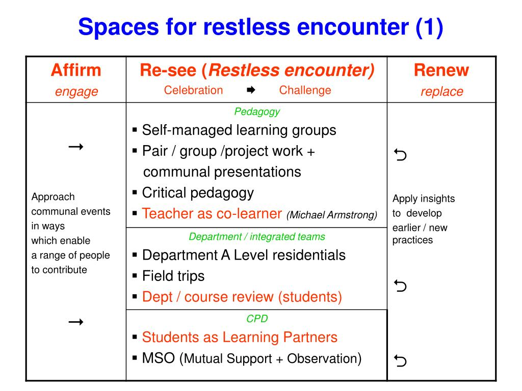 Spaces for restless encounter (1)