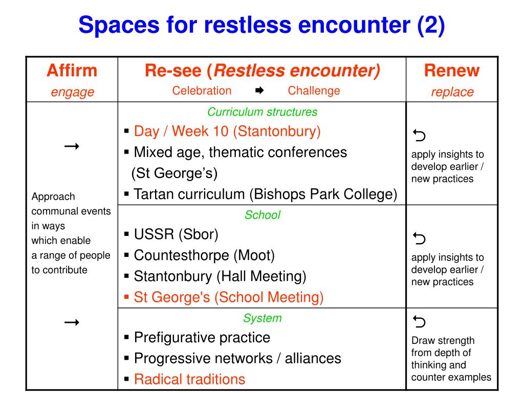 Spaces for restless encounter (2)