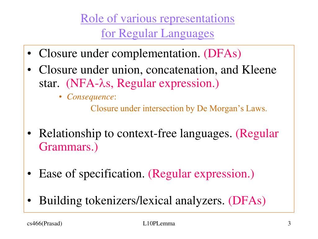 Role of various representations