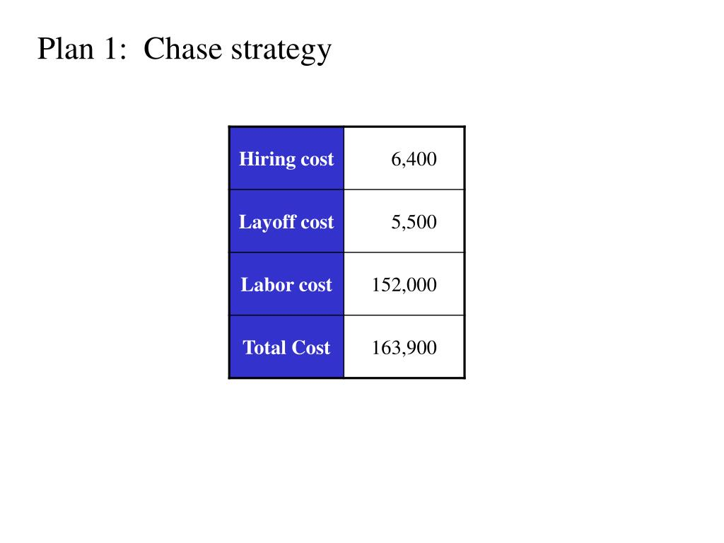 Plan 1:  Chase strategy