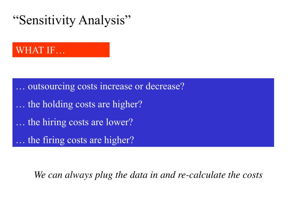 """Sensitivity Analysis"""