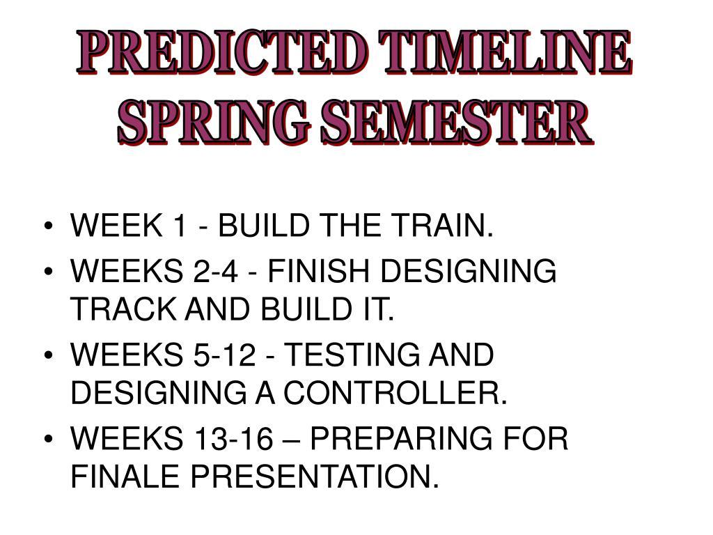 PREDICTED TIMELINE