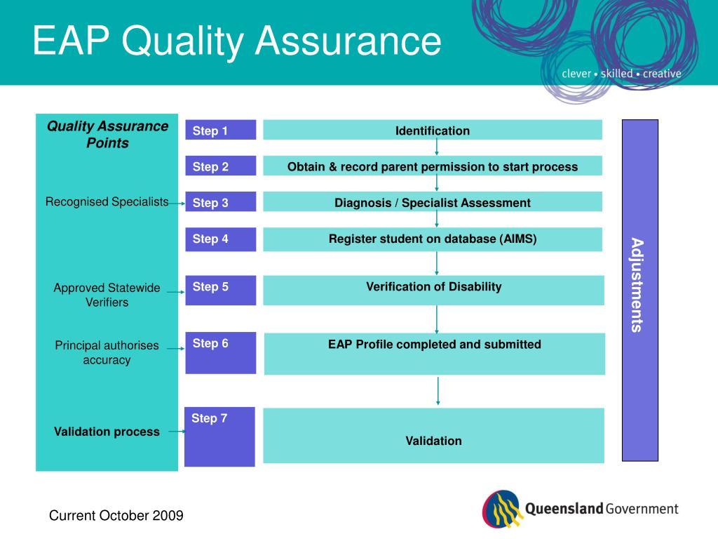 EAP Quality Assurance