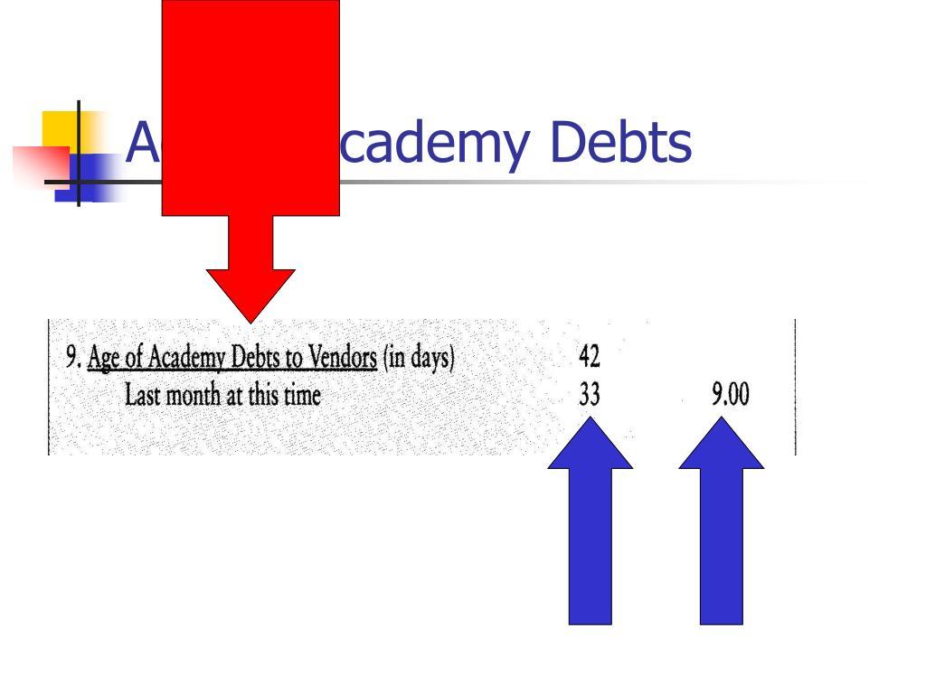 Age of Academy Debts
