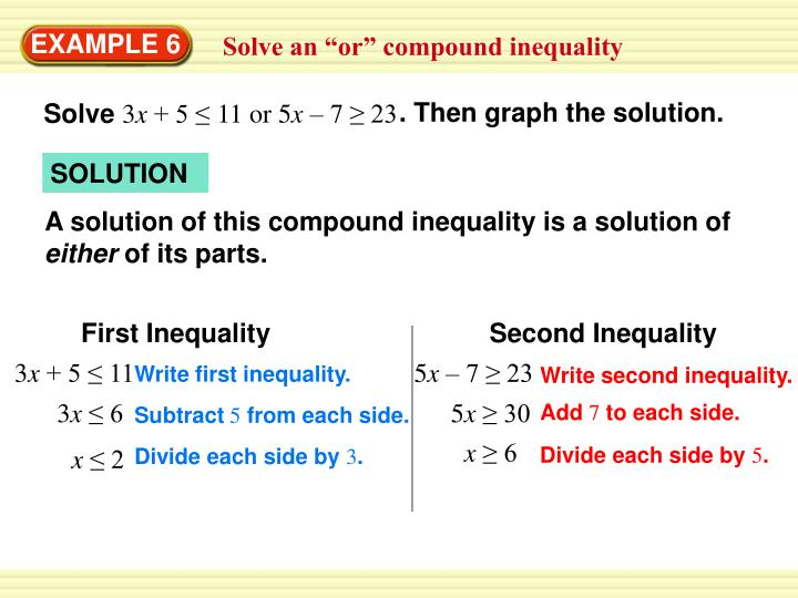 . Then graph the solution.