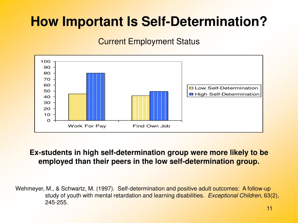 How Important Is Self-Determination?