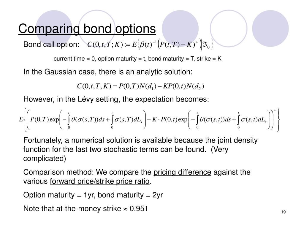 Comparing bond options