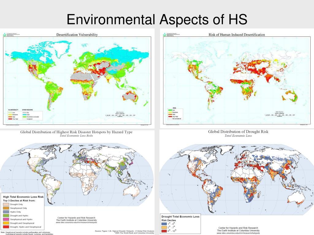 Environmental Aspects of HS