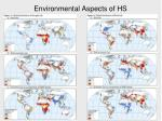 environmental aspects of hs28