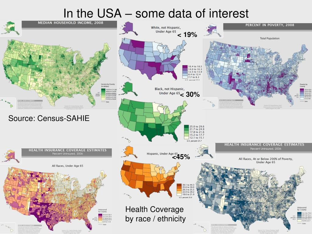 In the USA – some data of interest