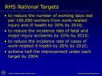 rhs national targets