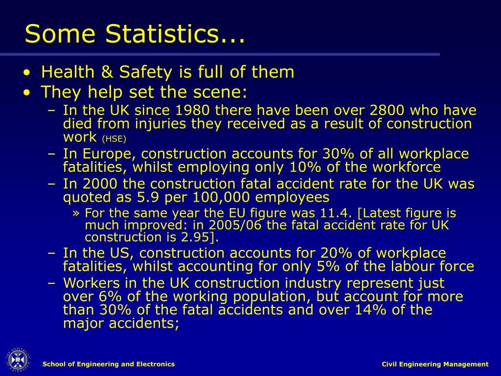 Some Statistics...