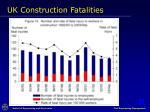 uk construction fatalities