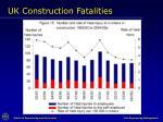 uk construction fatalities7