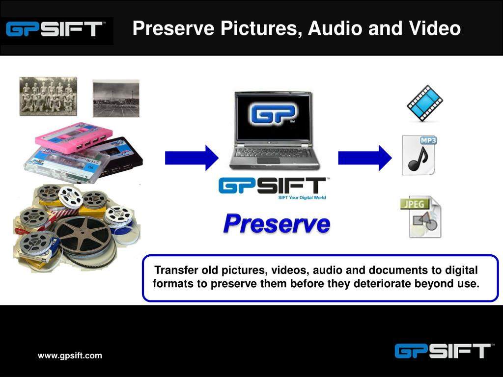 Preserve Pictures, Audio and Video