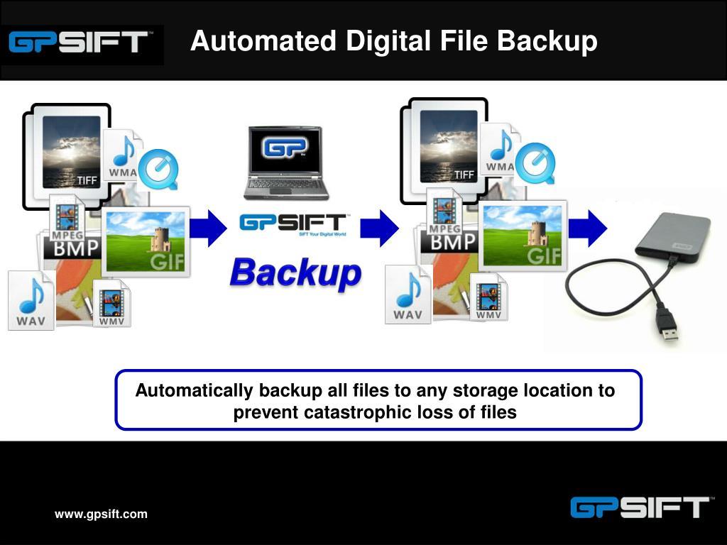 Automated Digital File Backup