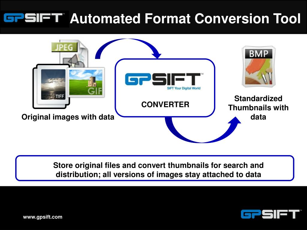 Automated Format Conversion Tool