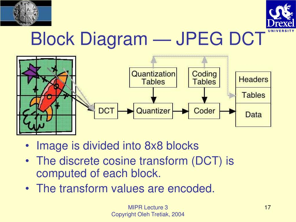 Block Diagram — JPEG DCT