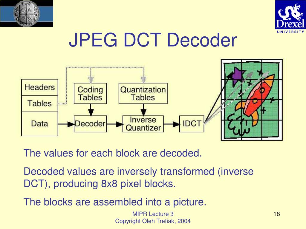 JPEG DCT Decoder