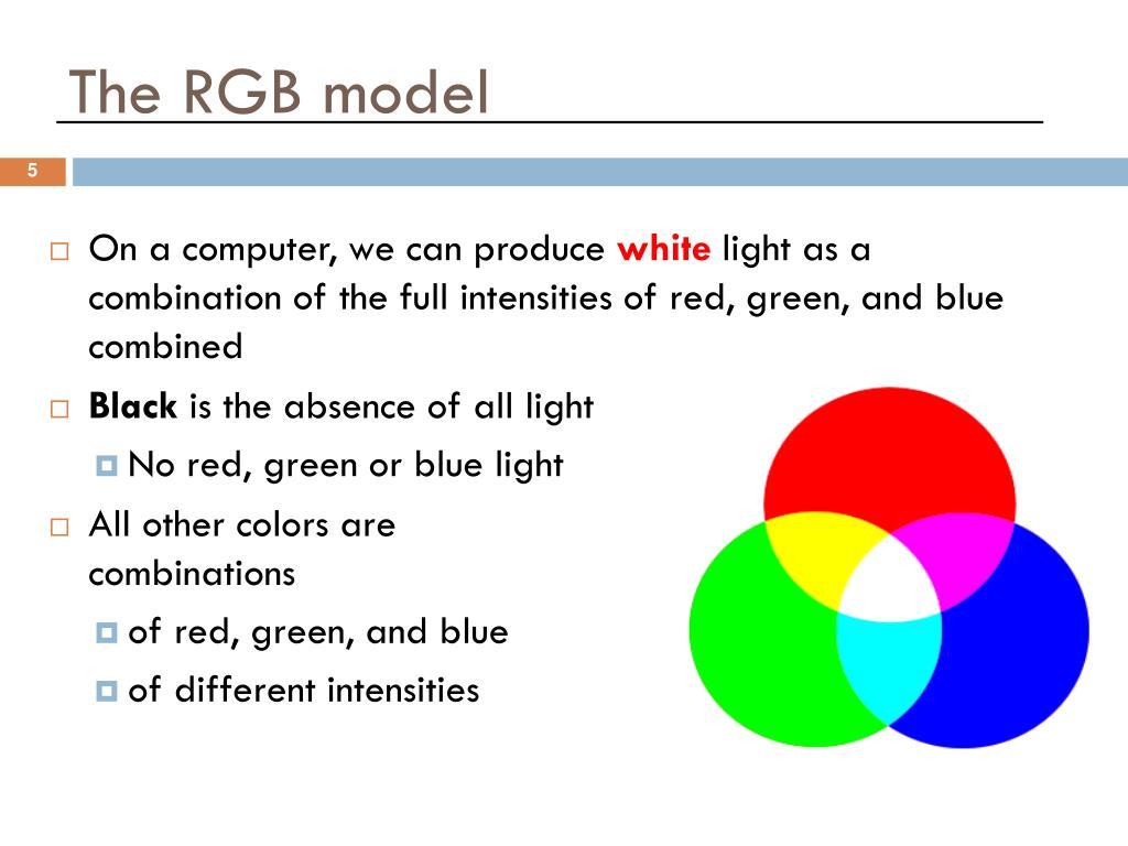 The RGB model