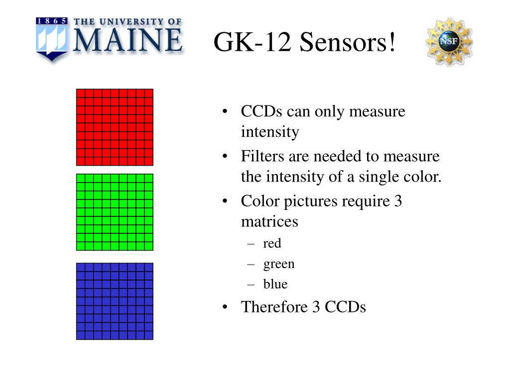CCDs can only measure intensity